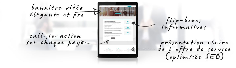 Un site internet optimisé SEO